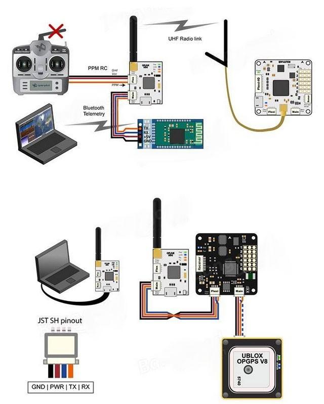 CC3D Revolution Flight Controller + Oplink + M8N GPS + Distribution on